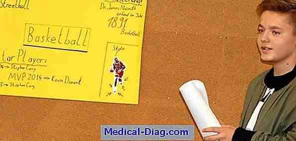 Lymphatische System: Fakten, Funktionen Und Krankheiten (Medical ...