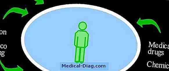 behandlinger for impotens erektil dysfunktion