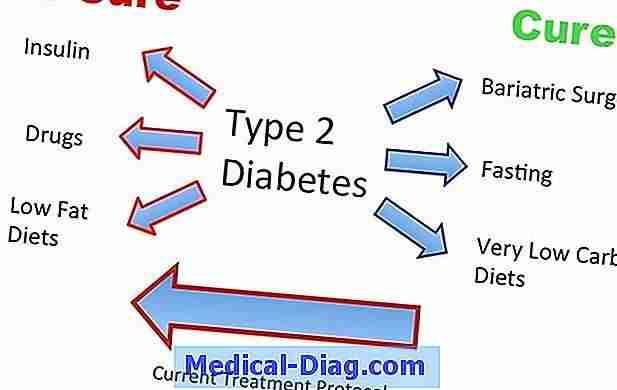 sukkersyge symptomer kløe